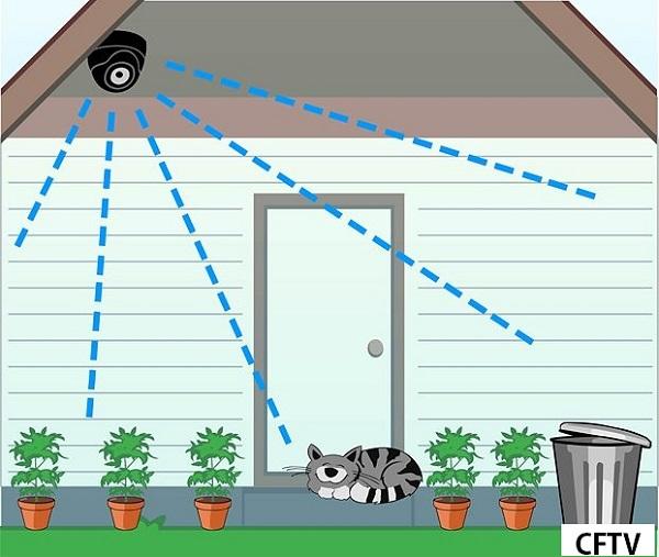 Fixação da camera de segurança no telhado da residencia